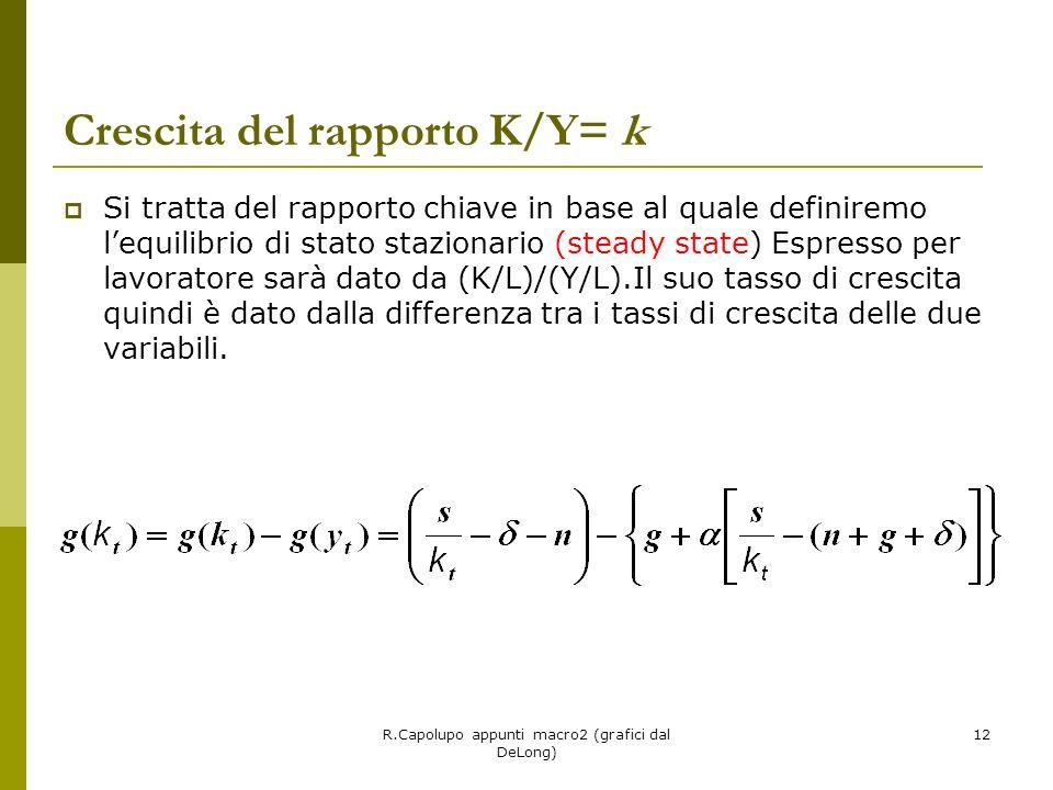 R.Capolupo appunti macro2 (grafici dal DeLong) 12 Crescita del rapporto K/Y= k Si tratta del rapporto chiave in base al quale definiremo lequilibrio di stato stazionario (steady state) Espresso per lavoratore sarà dato da (K/L)/(Y/L).Il suo tasso di crescita quindi è dato dalla differenza tra i tassi di crescita delle due variabili.