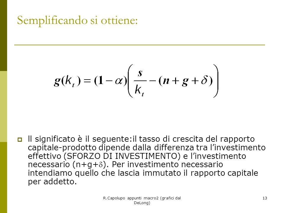 R.Capolupo appunti macro2 (grafici dal DeLong) 13 Semplificando si ottiene: ll significato è il seguente:il tasso di crescita del rapporto capitale-prodotto dipende dalla differenza tra linvestimento effettivo (SFORZO DI INVESTIMENTO) e linvestimento necessario (n+g+).