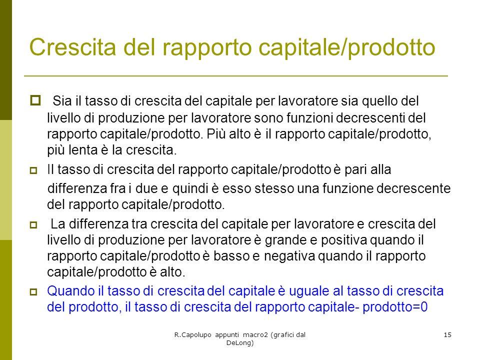 R.Capolupo appunti macro2 (grafici dal DeLong) 15 Crescita del rapporto capitale/prodotto Sia il tasso di crescita del capitale per lavoratore sia quello del livello di produzione per lavoratore sono funzioni decrescenti del rapporto capitale/prodotto.