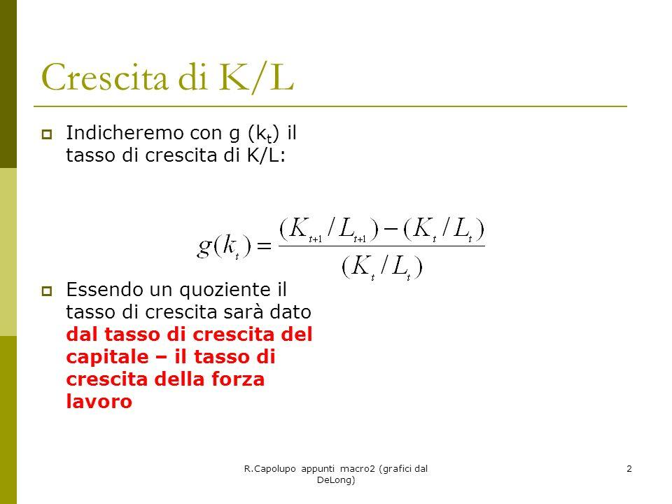 R.Capolupo appunti macro2 (grafici dal DeLong) 2 Crescita di K/L Indicheremo con g (k t ) il tasso di crescita di K/L: Essendo un quoziente il tasso d