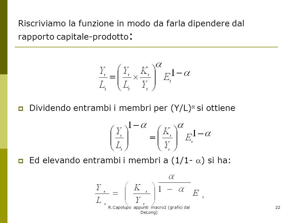 R.Capolupo appunti macro2 (grafici dal DeLong) 22 Riscriviamo la funzione in modo da farla dipendere dal rapporto capitale-prodotto : Dividendo entrambi i membri per (Y/L) si ottiene Ed elevando entrambi i membri a (1/1- ) si ha: