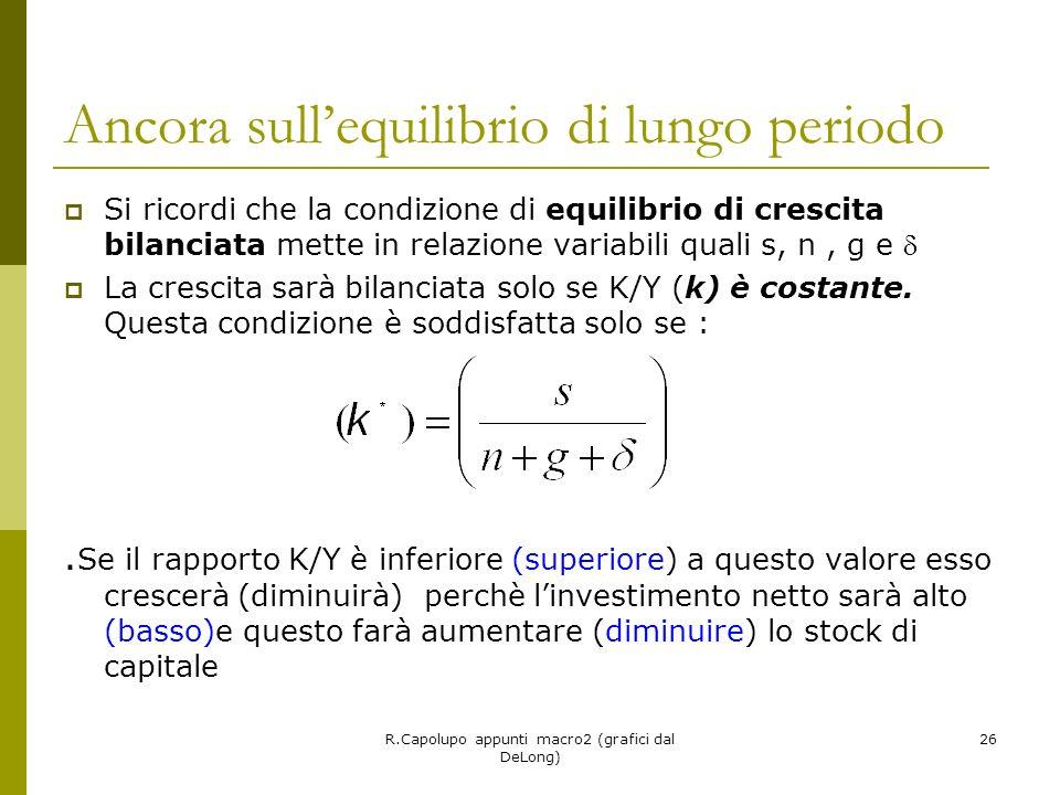 R.Capolupo appunti macro2 (grafici dal DeLong) 26 Ancora sullequilibrio di lungo periodo Si ricordi che la condizione di equilibrio di crescita bilanciata mette in relazione variabili quali s, n, g e La crescita sarà bilanciata solo se K/Y (k) è costante.