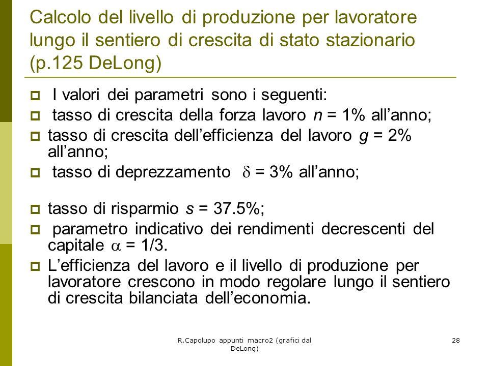 R.Capolupo appunti macro2 (grafici dal DeLong) 28 Calcolo del livello di produzione per lavoratore lungo il sentiero di crescita di stato stazionario