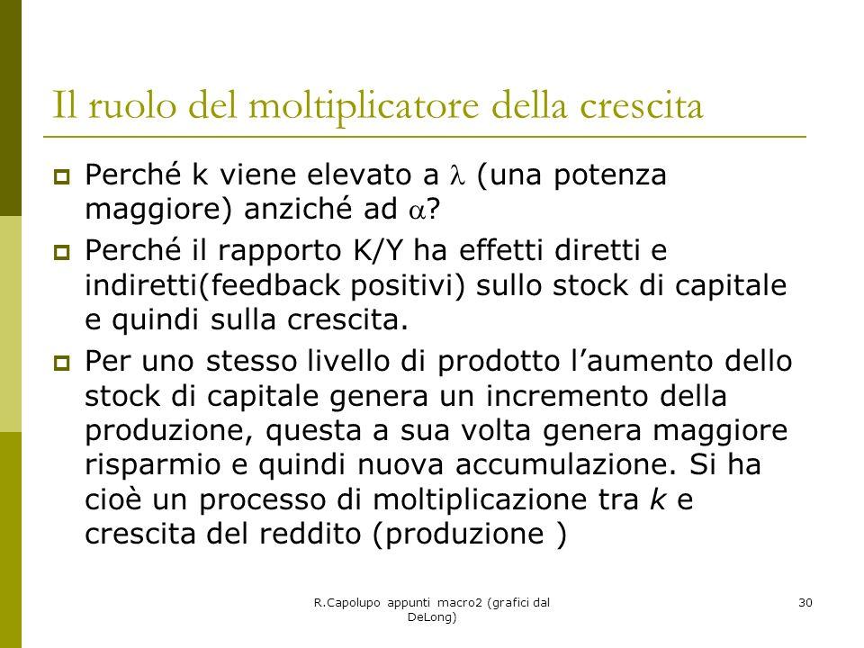 R.Capolupo appunti macro2 (grafici dal DeLong) 30 Il ruolo del moltiplicatore della crescita Perché k viene elevato a (una potenza maggiore) anziché a