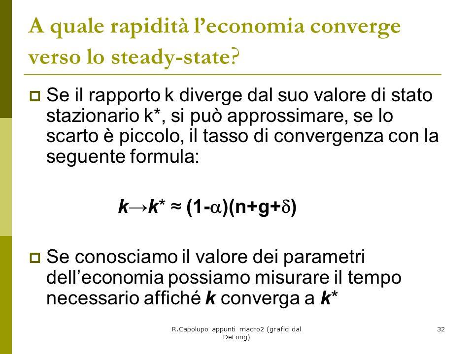 R.Capolupo appunti macro2 (grafici dal DeLong) 32 A quale rapidità leconomia converge verso lo steady-state ? Se il rapporto k diverge dal suo valore