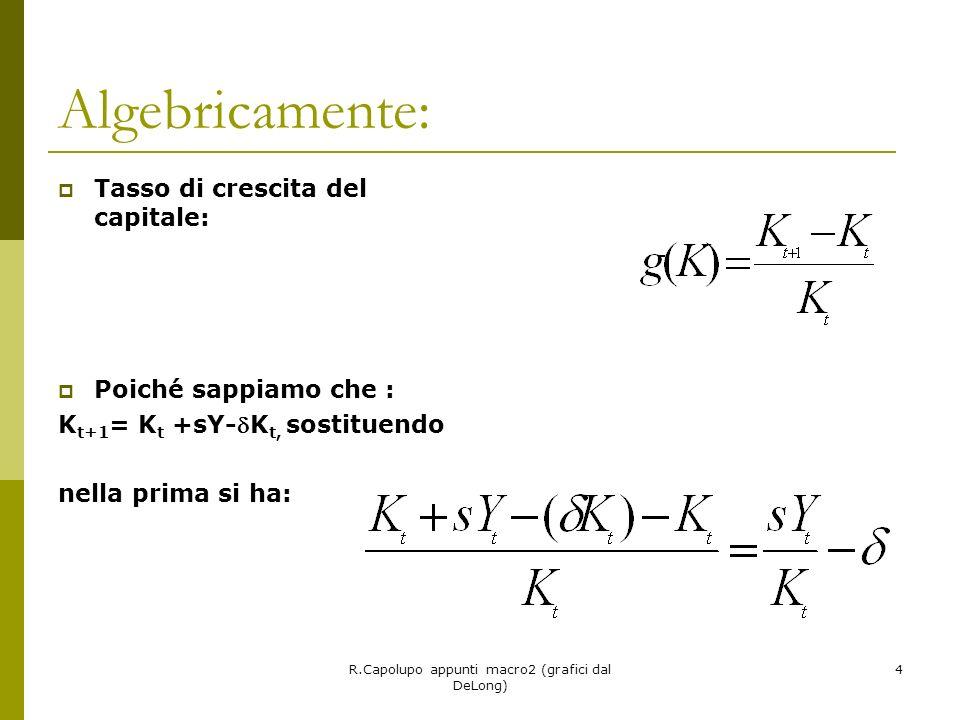 R.Capolupo appunti macro2 (grafici dal DeLong) 4 Algebricamente: Tasso di crescita del capitale: Poiché sappiamo che : K t+1 = K t +sY-K t, sostituend