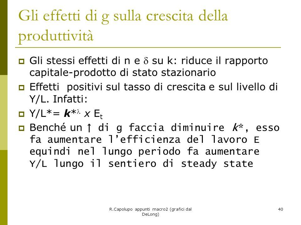 R.Capolupo appunti macro2 (grafici dal DeLong) 40 Gli effetti di g sulla crescita della produttività Gli stessi effetti di n e su k: riduce il rapport