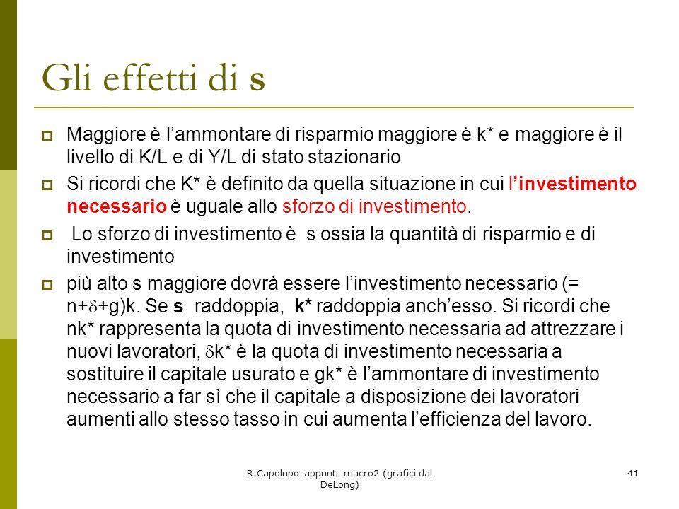 R.Capolupo appunti macro2 (grafici dal DeLong) 41 Gli effetti di s Maggiore è lammontare di risparmio maggiore è k* e maggiore è il livello di K/L e di Y/L di stato stazionario Si ricordi che K* è definito da quella situazione in cui linvestimento necessario è uguale allo sforzo di investimento.