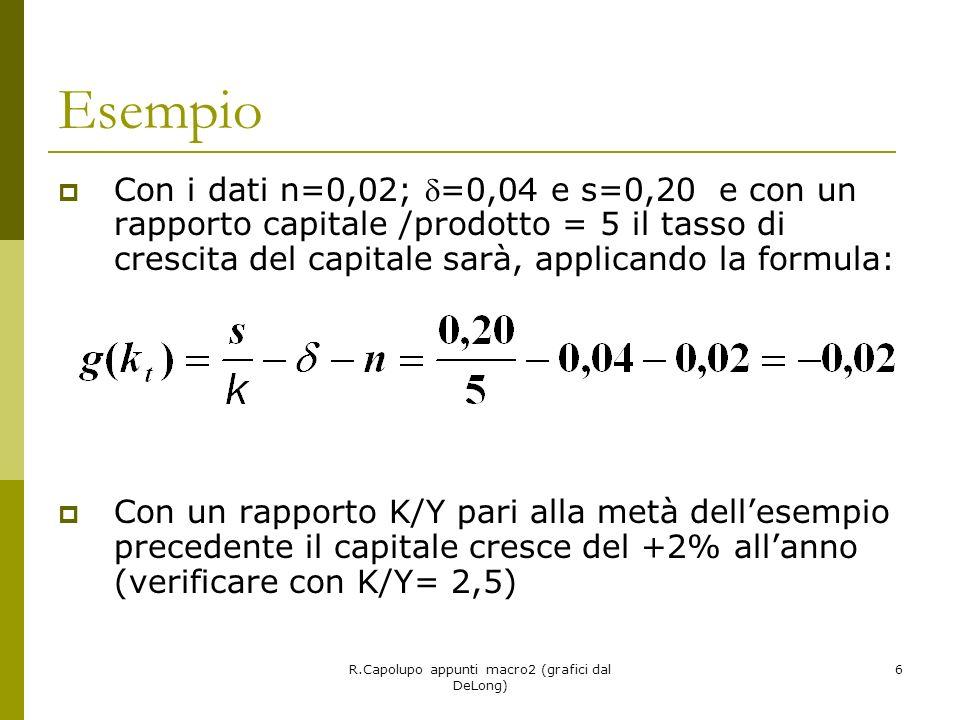 R.Capolupo appunti macro2 (grafici dal DeLong) 6 Esempio Con i dati n=0,02; =0,04 e s=0,20 e con un rapporto capitale /prodotto = 5 il tasso di crescita del capitale sarà, applicando la formula: Con un rapporto K/Y pari alla metà dellesempio precedente il capitale cresce del +2% allanno (verificare con K/Y= 2,5)
