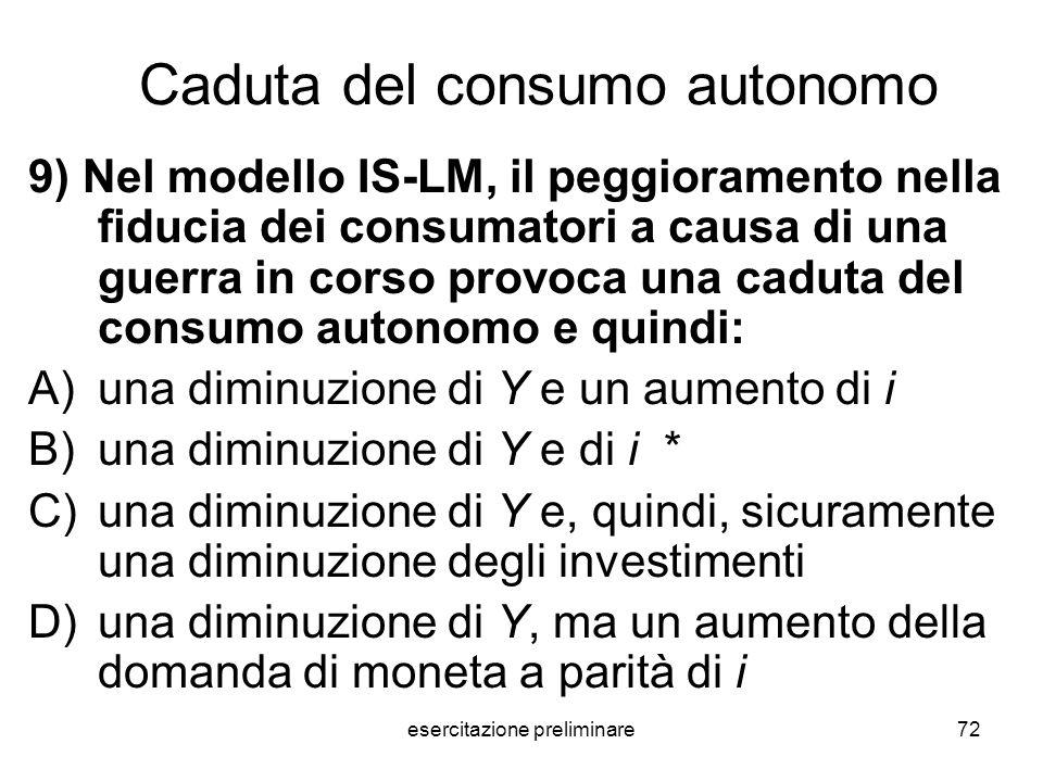 esercitazione preliminare72 Caduta del consumo autonomo 9) Nel modello IS-LM, il peggioramento nella fiducia dei consumatori a causa di una guerra in