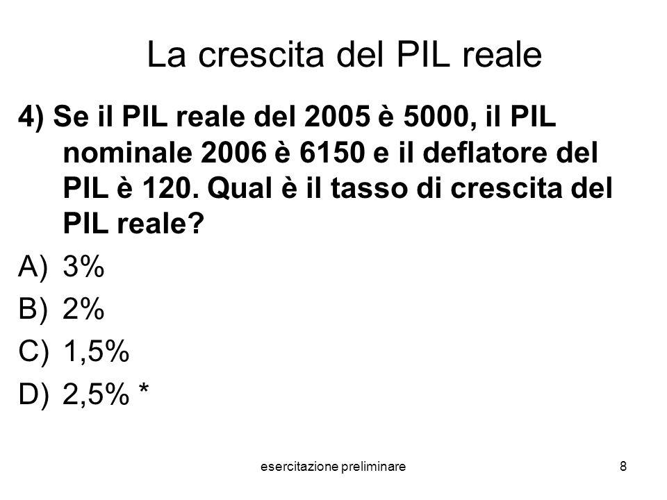 esercitazione preliminare8 La crescita del PIL reale 4) Se il PIL reale del 2005 è 5000, il PIL nominale 2006 è 6150 e il deflatore del PIL è 120. Qua