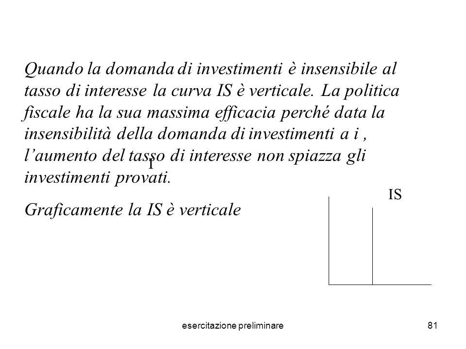 esercitazione preliminare81 Quando la domanda di investimenti è insensibile al tasso di interesse la curva IS è verticale. La politica fiscale ha la s
