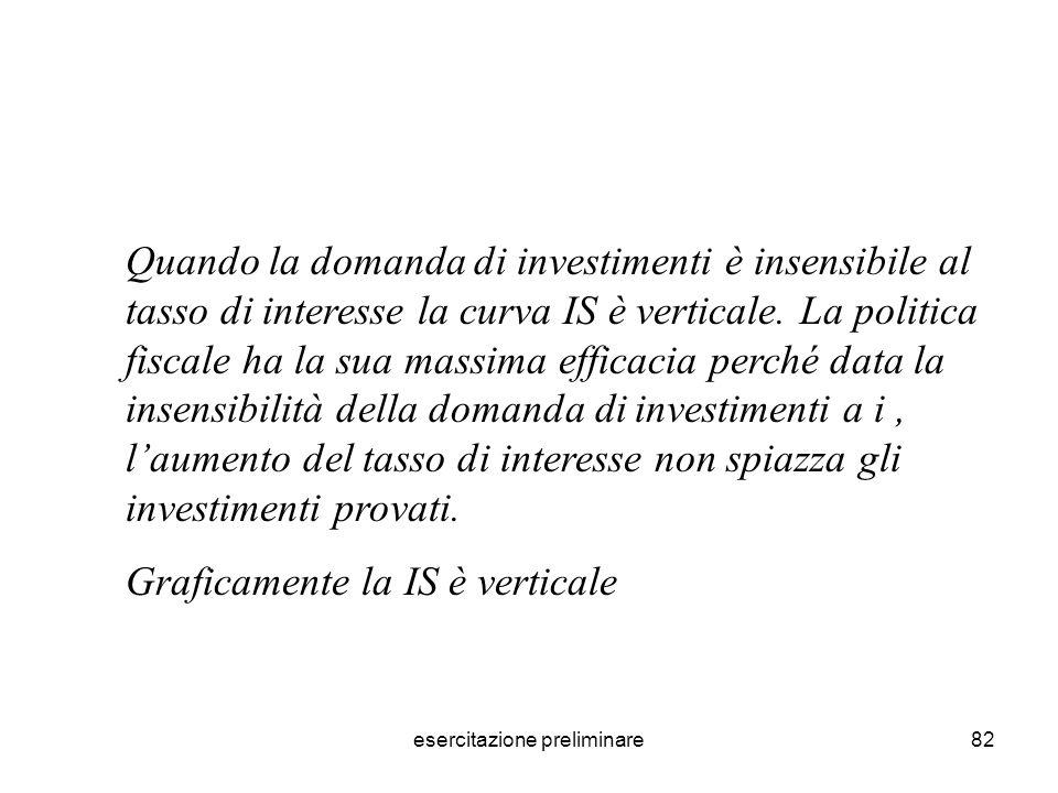 esercitazione preliminare82 Quando la domanda di investimenti è insensibile al tasso di interesse la curva IS è verticale. La politica fiscale ha la s