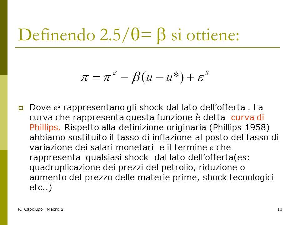 R. Capolupo- Macro 210 Definendo 2.5/ = si ottiene: Dove s rappresentano gli shock dal lato dellofferta. La curva che rappresenta questa funzione è de