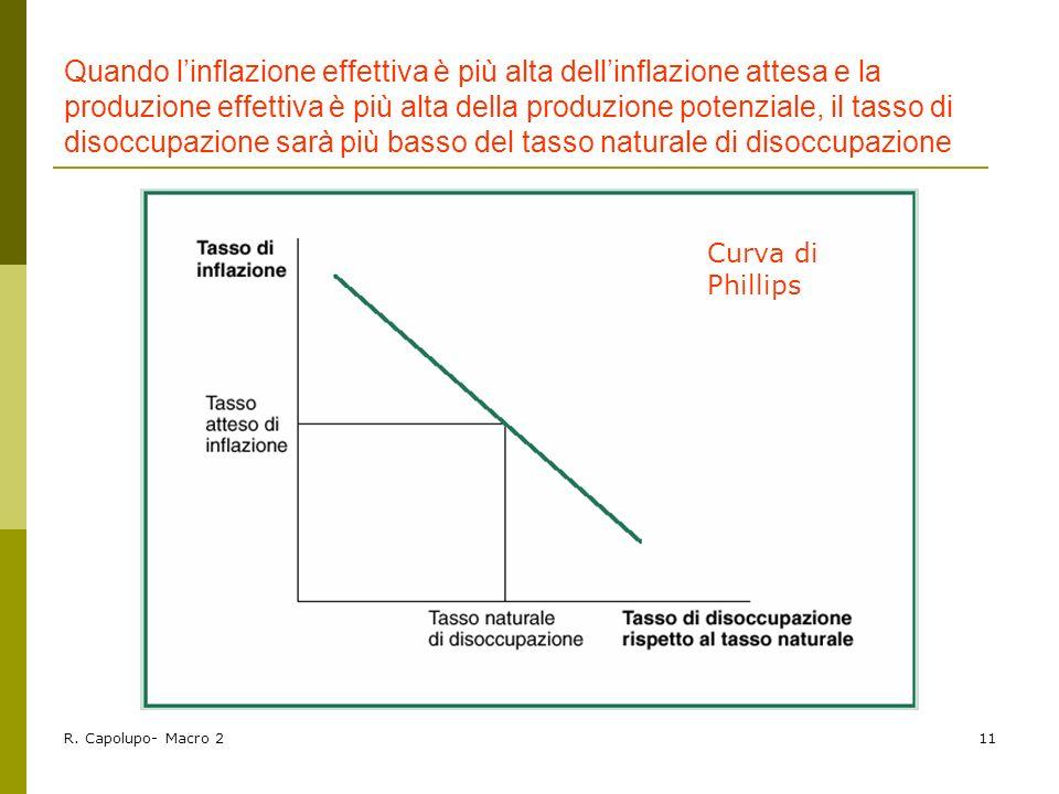 R. Capolupo- Macro 211 Quando linflazione effettiva è più alta dellinflazione attesa e la produzione effettiva è più alta della produzione potenziale,