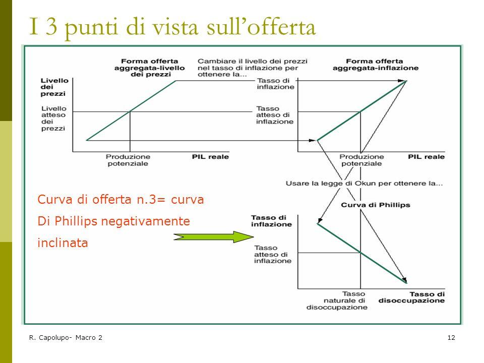 R. Capolupo- Macro 212 I 3 punti di vista sullofferta Curva di offerta n.3= curva Di Phillips negativamente inclinata