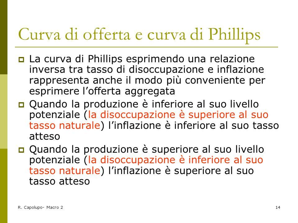 R. Capolupo- Macro 214 Curva di offerta e curva di Phillips La curva di Phillips esprimendo una relazione inversa tra tasso di disoccupazione e inflaz