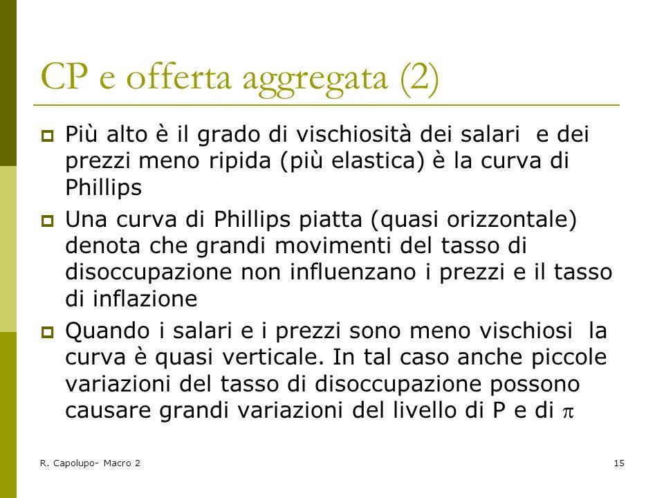 R. Capolupo- Macro 215 CP e offerta aggregata (2) Più alto è il grado di vischiosità dei salari e dei prezzi meno ripida (più elastica) è la curva di