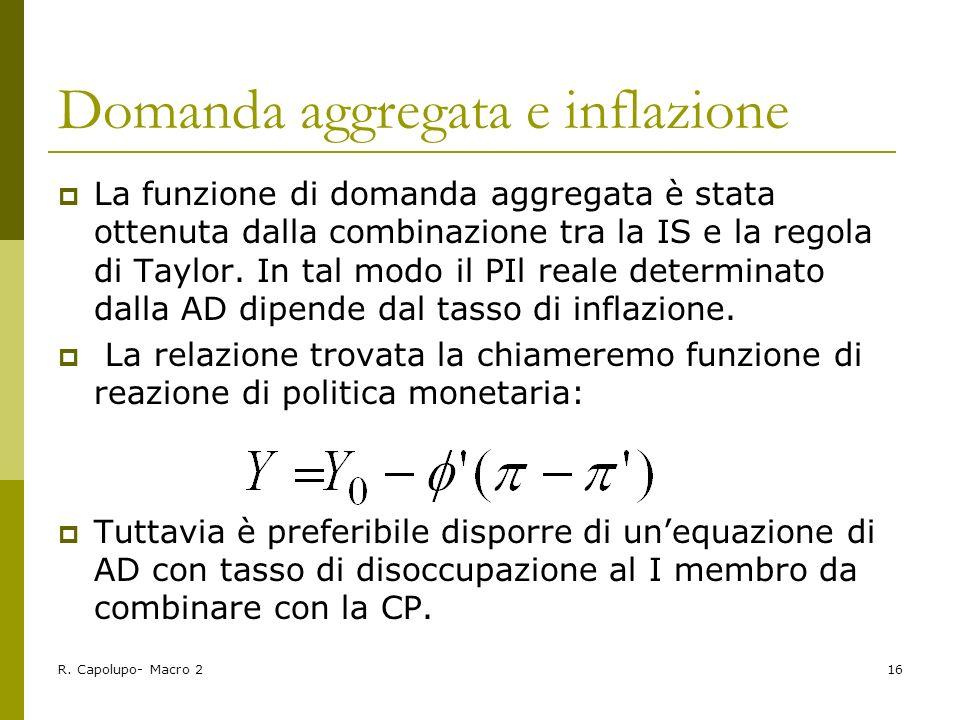 R. Capolupo- Macro 216 Domanda aggregata e inflazione La funzione di domanda aggregata è stata ottenuta dalla combinazione tra la IS e la regola di Ta