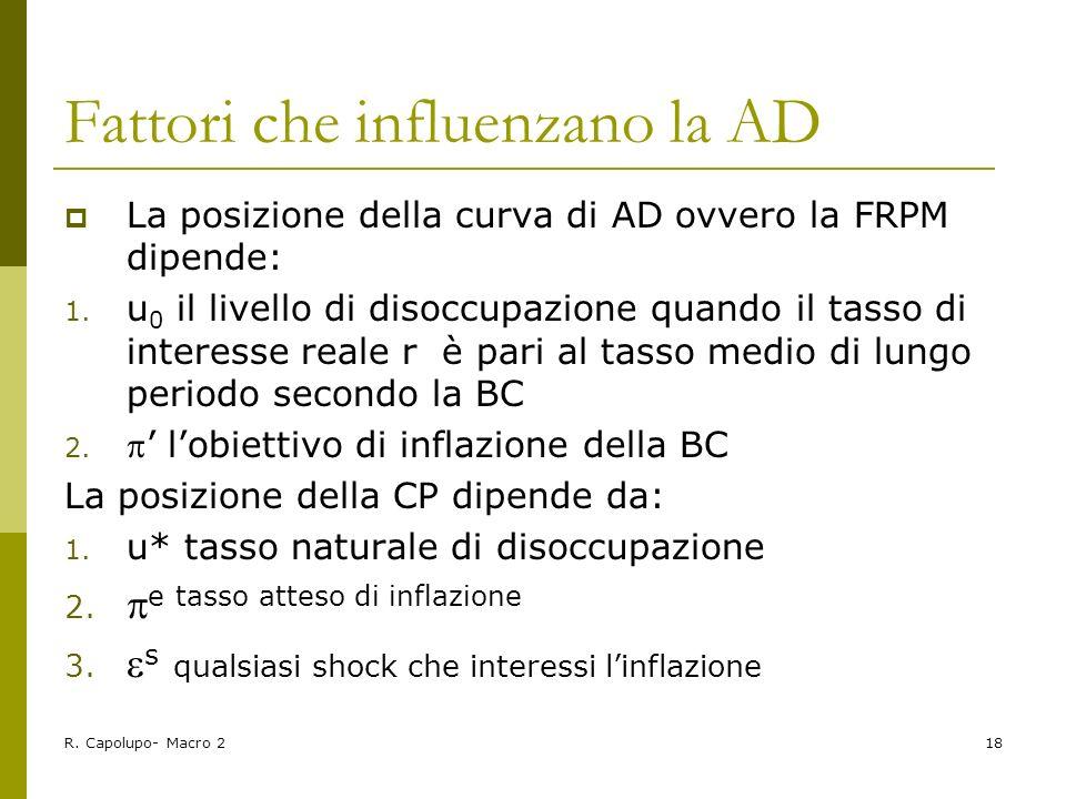 R. Capolupo- Macro 218 Fattori che influenzano la AD La posizione della curva di AD ovvero la FRPM dipende: 1. u 0 il livello di disoccupazione quando