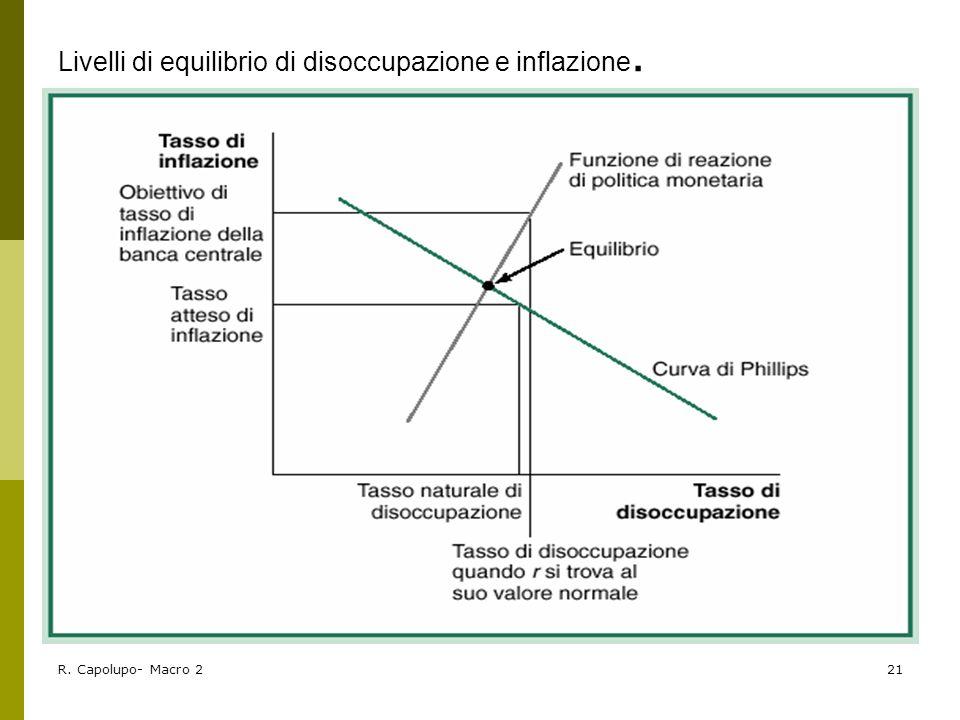 R. Capolupo- Macro 221 Livelli di equilibrio di disoccupazione e inflazione.