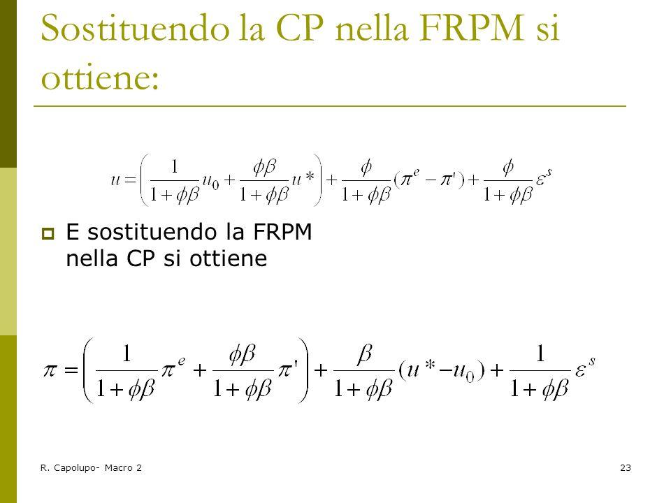 R. Capolupo- Macro 223 Sostituendo la CP nella FRPM si ottiene: E sostituendo la FRPM nella CP si ottiene