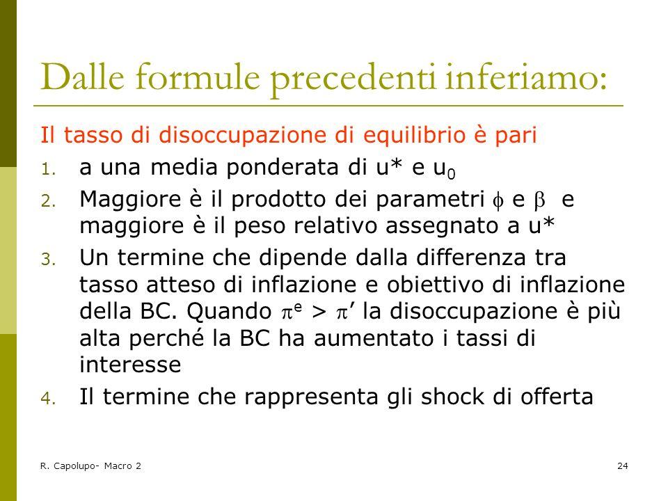 R. Capolupo- Macro 224 Dalle formule precedenti inferiamo: Il tasso di disoccupazione di equilibrio è pari 1. a una media ponderata di u* e u 0 2. Mag