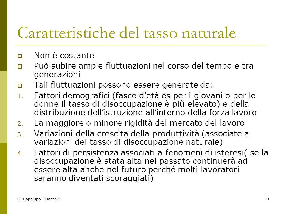 R. Capolupo- Macro 229 Caratteristiche del tasso naturale Non è costante Può subire ampie fluttuazioni nel corso del tempo e tra generazioni Tali flut