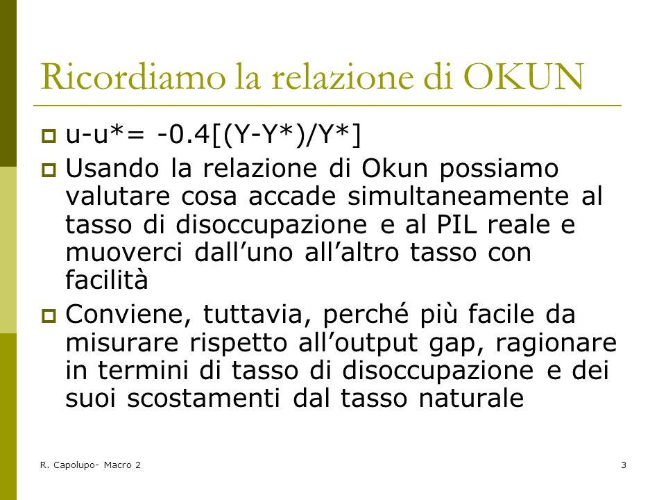 R. Capolupo- Macro 23 Ricordiamo la relazione di OKUN u-u*= -0.4[(Y-Y*)/Y*] Usando la relazione di Okun possiamo valutare cosa accade simultaneamente