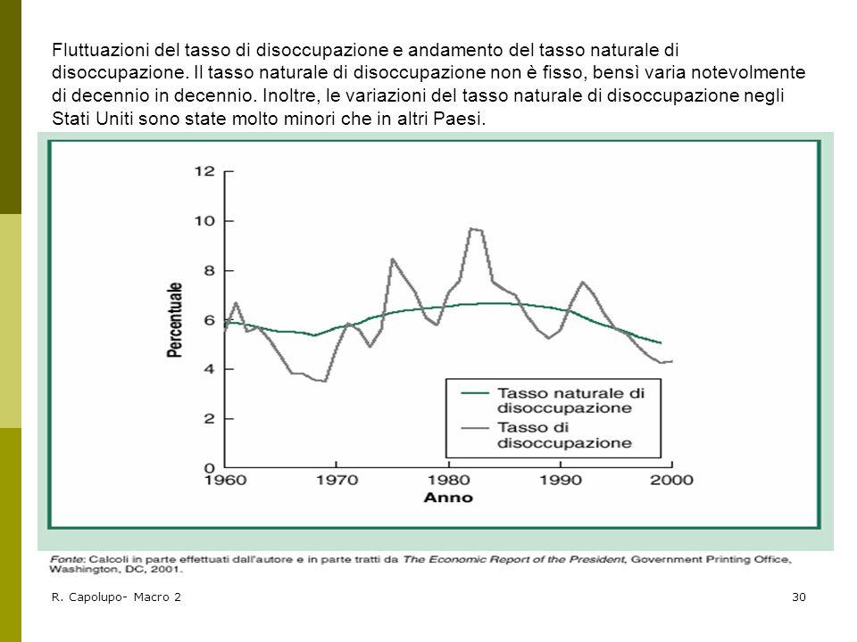 R. Capolupo- Macro 230 Fluttuazioni del tasso di disoccupazione e andamento del tasso naturale di disoccupazione. Il tasso naturale di disoccupazione