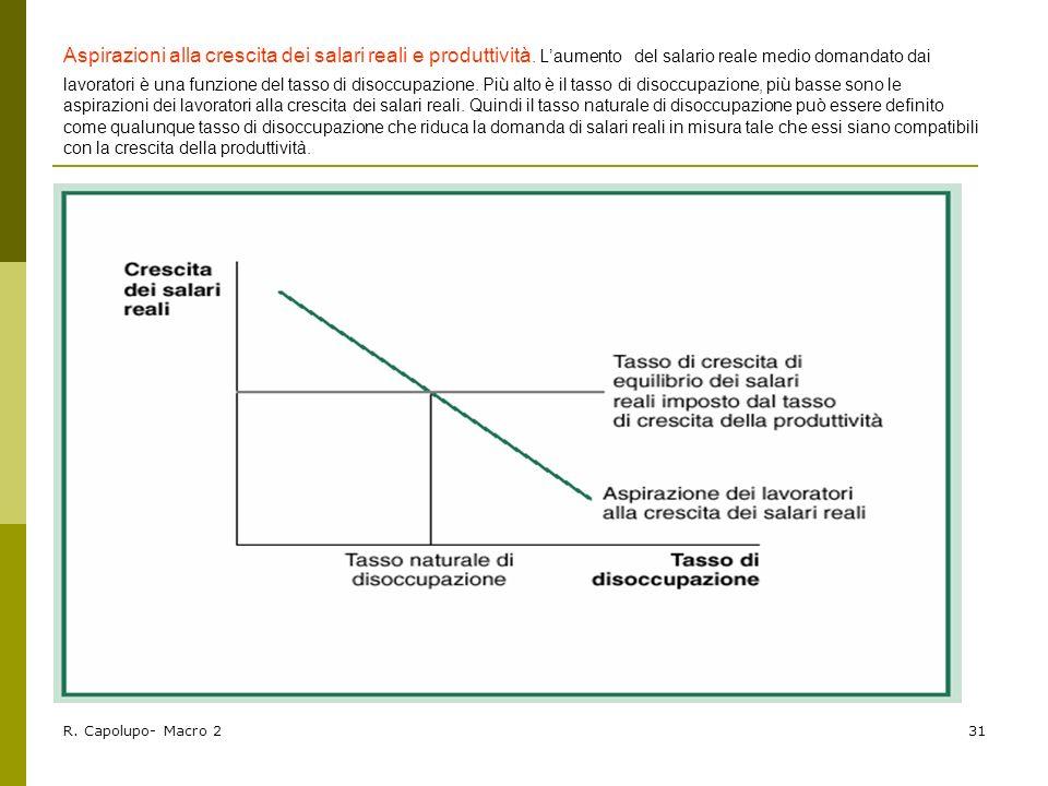 R.Capolupo- Macro 231 Aspirazioni alla crescita dei salari reali e produttività.