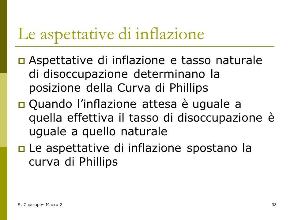 R. Capolupo- Macro 233 Le aspettative di inflazione Aspettative di inflazione e tasso naturale di disoccupazione determinano la posizione della Curva