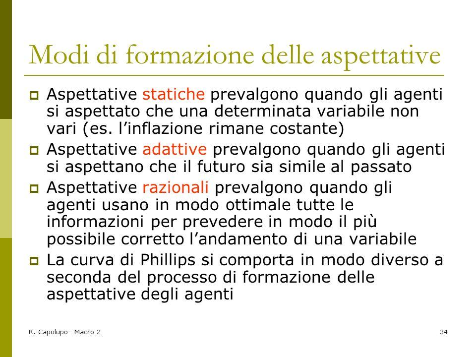 R. Capolupo- Macro 234 Modi di formazione delle aspettative Aspettative statiche prevalgono quando gli agenti si aspettato che una determinata variabi