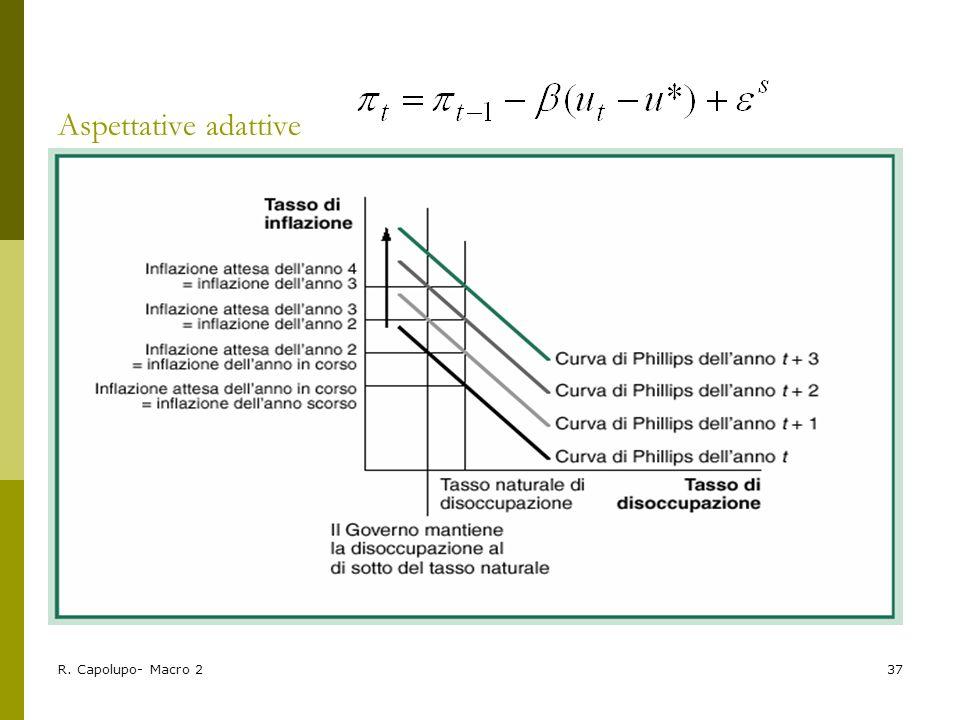 R. Capolupo- Macro 237 Aspettative adattive