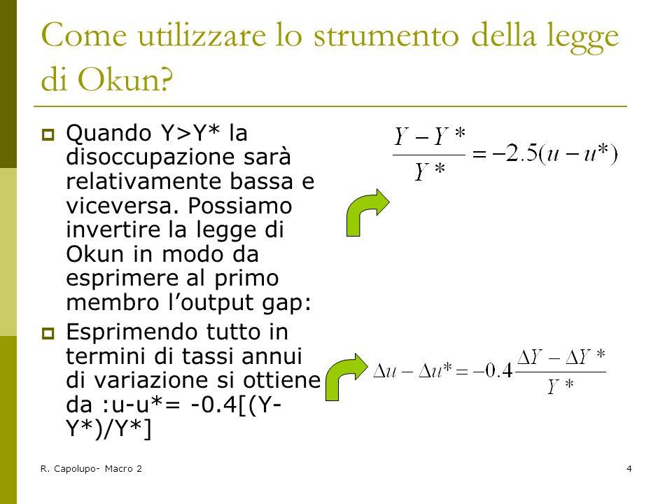 R. Capolupo- Macro 24 Come utilizzare lo strumento della legge di Okun? Quando Y>Y* la disoccupazione sarà relativamente bassa e viceversa. Possiamo i