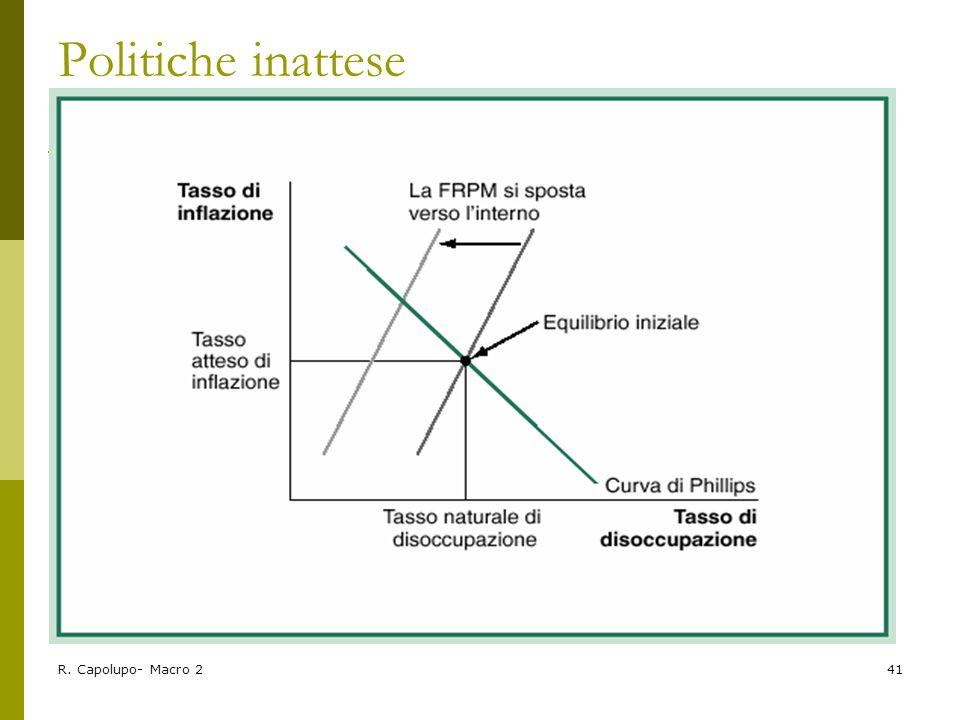 R. Capolupo- Macro 241 Politiche inattese