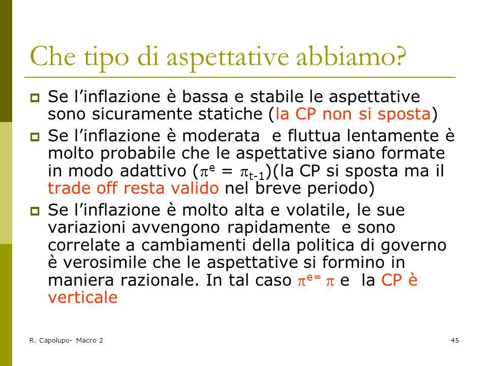 R. Capolupo- Macro 245 Che tipo di aspettative abbiamo? Se linflazione è bassa e stabile le aspettative sono sicuramente statiche (la CP non si sposta