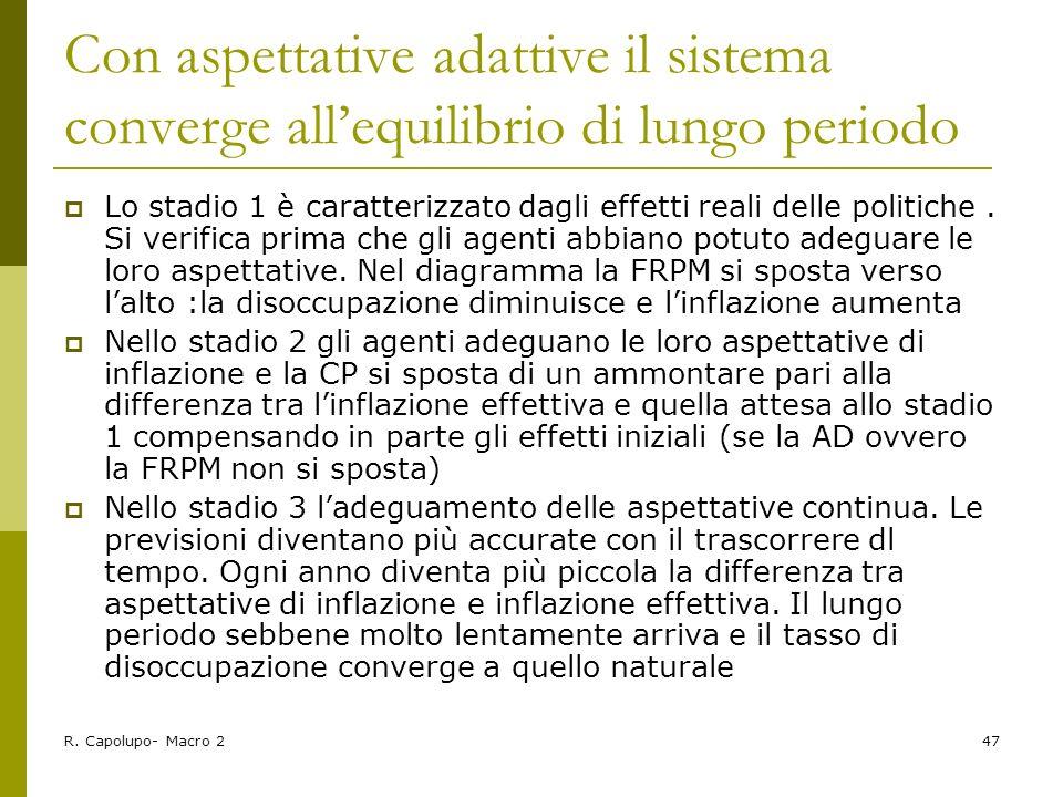 R. Capolupo- Macro 247 Con aspettative adattive il sistema converge allequilibrio di lungo periodo Lo stadio 1 è caratterizzato dagli effetti reali de