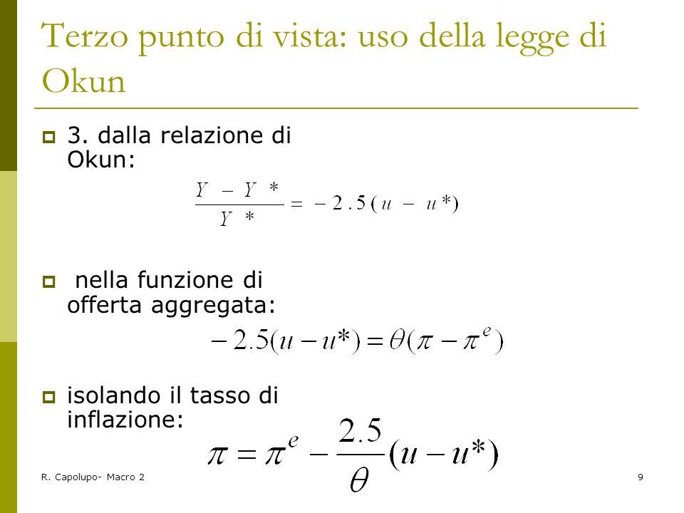 R. Capolupo- Macro 29 Terzo punto di vista: uso della legge di Okun 3. dalla relazione di Okun: nella funzione di offerta aggregata: isolando il tasso