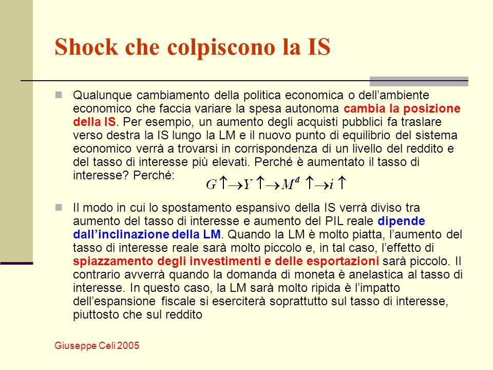 Giuseppe Celi 2005 Shock che colpiscono la IS Qualunque cambiamento della politica economica o dellambiente economico che faccia variare la spesa auto