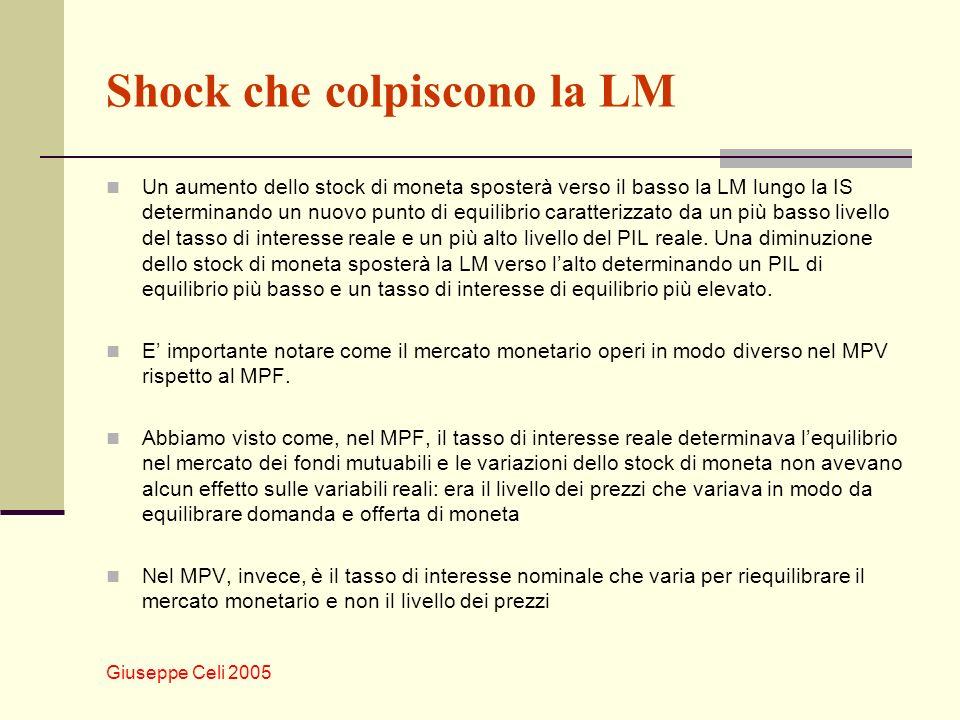 Giuseppe Celi 2005 Shock che colpiscono la LM Un aumento dello stock di moneta sposterà verso il basso la LM lungo la IS determinando un nuovo punto d