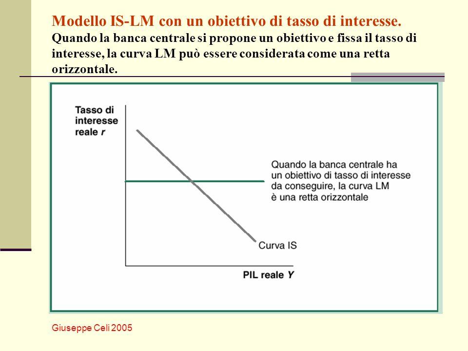 Giuseppe Celi 2005 Modello IS-LM con un obiettivo di tasso di interesse. Quando la banca centrale si propone un obiettivo e fissa il tasso di interess
