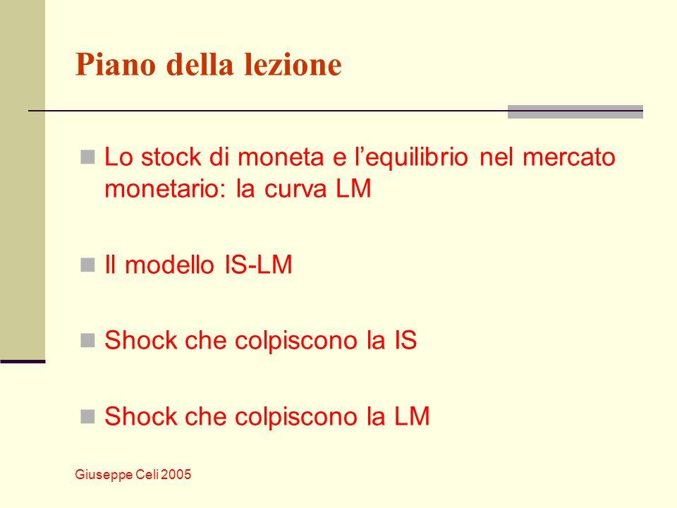 Giuseppe Celi 2005 Piano della lezione Lo stock di moneta e lequilibrio nel mercato monetario: la curva LM Il modello IS-LM Shock che colpiscono la IS