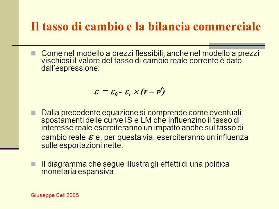Giuseppe Celi 2005 Il tasso di cambio e la bilancia commerciale Come nel modello a prezzi flessibili, anche nel modello a prezzi vischiosi il valore d