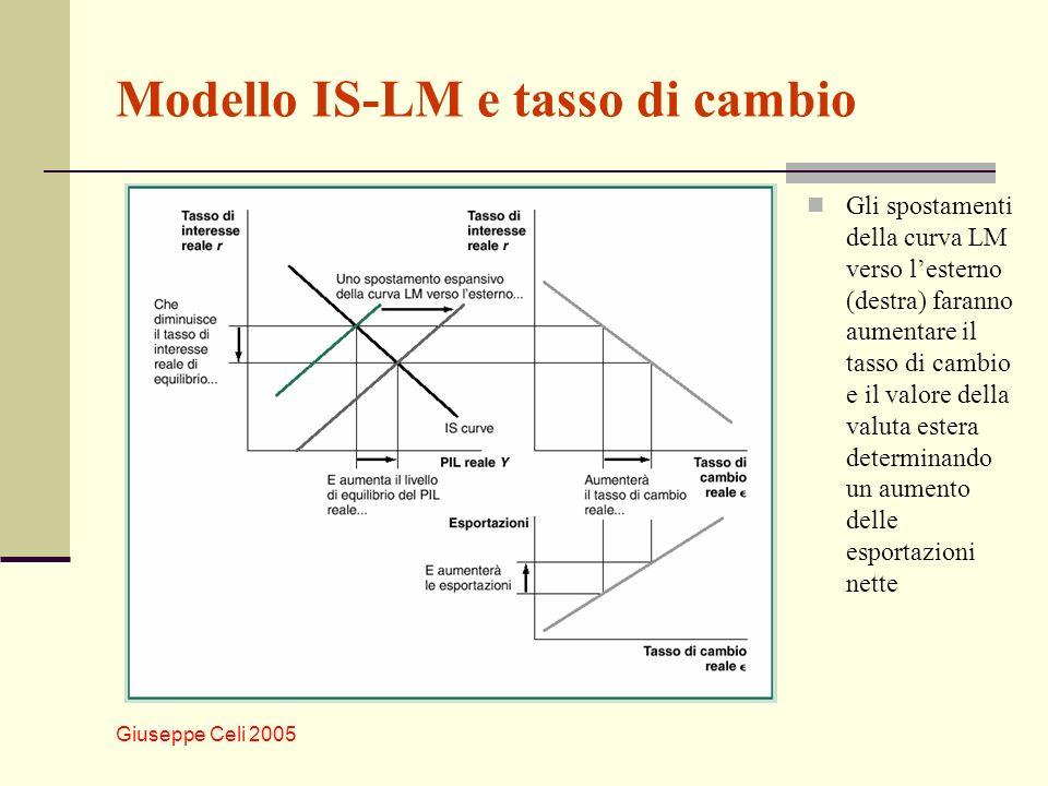 Giuseppe Celi 2005 Modello IS-LM e tasso di cambio Gli spostamenti della curva LM verso lesterno (destra) faranno aumentare il tasso di cambio e il va