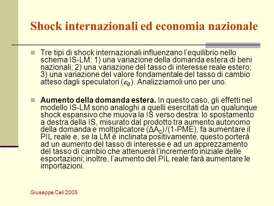 Giuseppe Celi 2005 Shock internazionali ed economia nazionale Tre tipi di shock internazionali influenzano lequilibrio nello schema IS-LM: 1) una vari