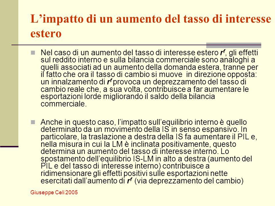 Giuseppe Celi 2005 Limpatto di un aumento del tasso di interesse estero Nel caso di un aumento del tasso di interesse estero r f, gli effetti sul redd