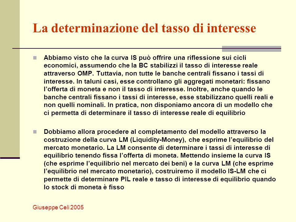 Giuseppe Celi 2005 La determinazione del tasso di interesse Abbiamo visto che la curva IS può offrire una riflessione sui cicli economici, assumendo c