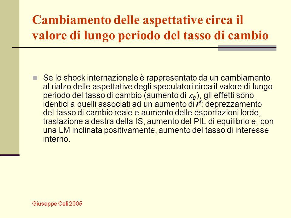 Giuseppe Celi 2005 Cambiamento delle aspettative circa il valore di lungo periodo del tasso di cambio Se lo shock internazionale è rappresentato da un