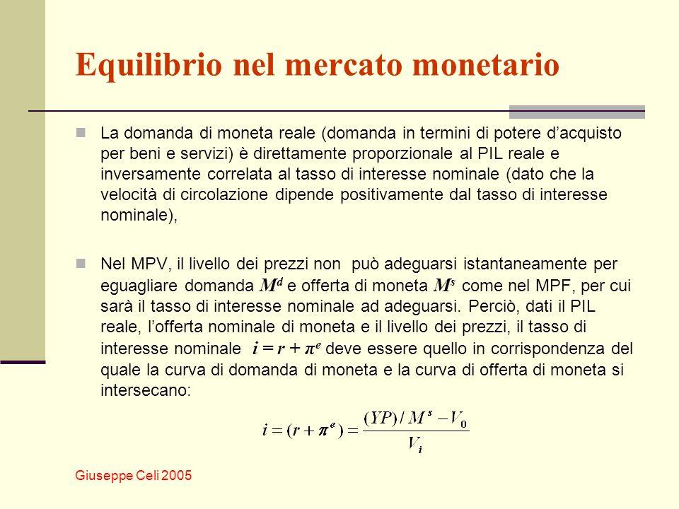 Giuseppe Celi 2005 Equilibrio nel mercato monetario La domanda di moneta reale (domanda in termini di potere dacquisto per beni e servizi) è direttame